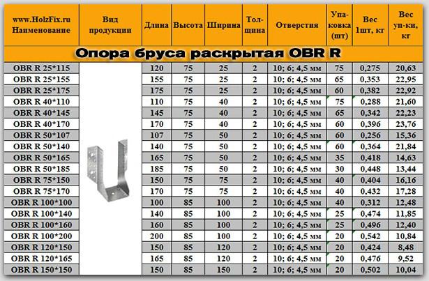 опора бруса раскрытая (спецификация)