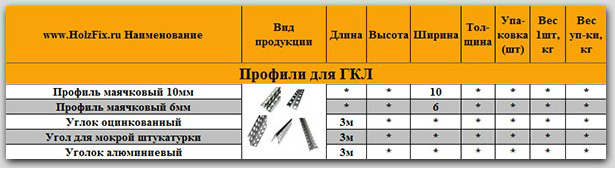 профили для ГКЛ (спецификация)