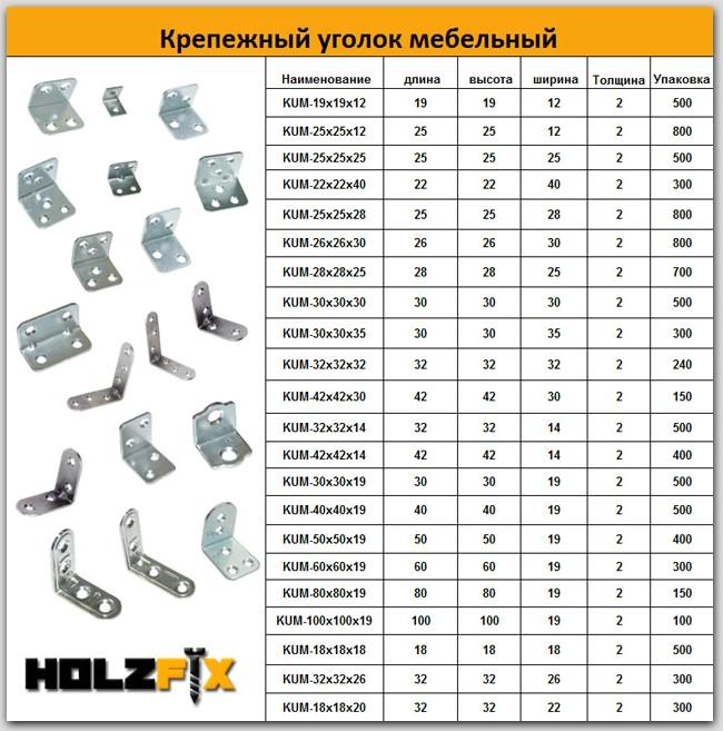 Крепежный уголок мебельный KUM спецификация