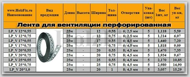 Лента для установки вентиляции перфорированная , параметры