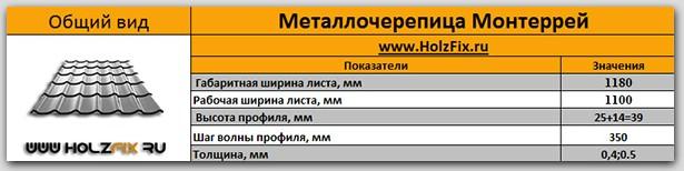 Металлочерепица Монтеррей спецификация