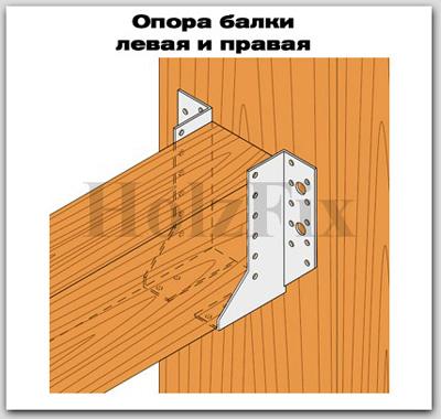 Опора балки для дерева и деревянных конструкций