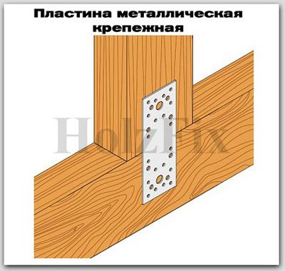 Пластина металлическая крепежная для дерева и деревянных конструкций