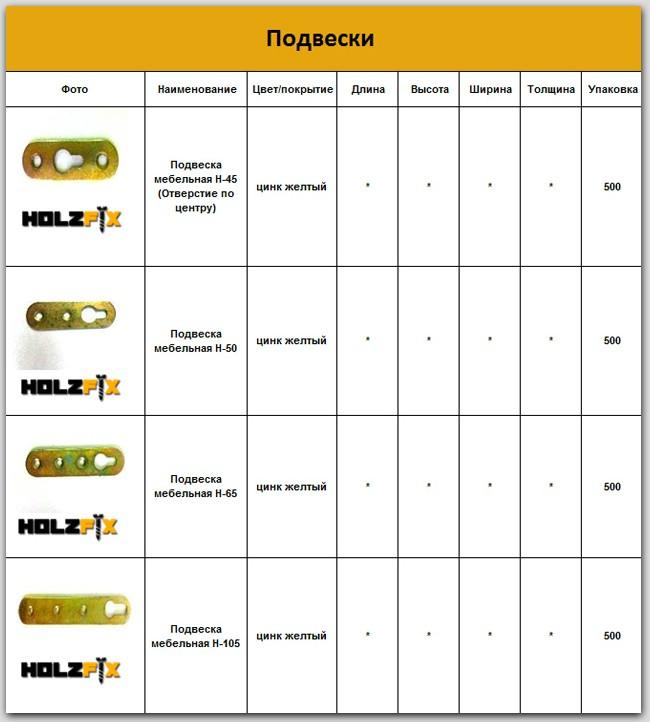 Подвески мебельные спецификация