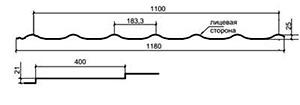 Металлочерепица Макси элит размеры