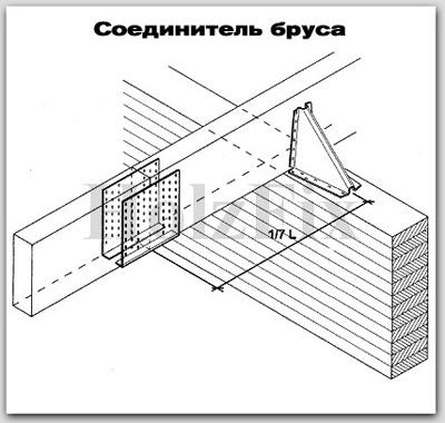 Соединитель бруса для дерева и деревянных конструкций