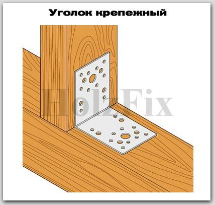 Уголок крепежный  для дерева и деревянных конструкций