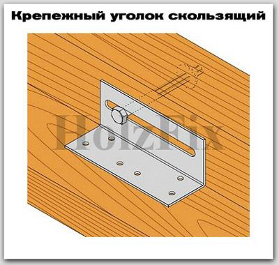 Уголок скользящий для дерева и деревянных конструкций